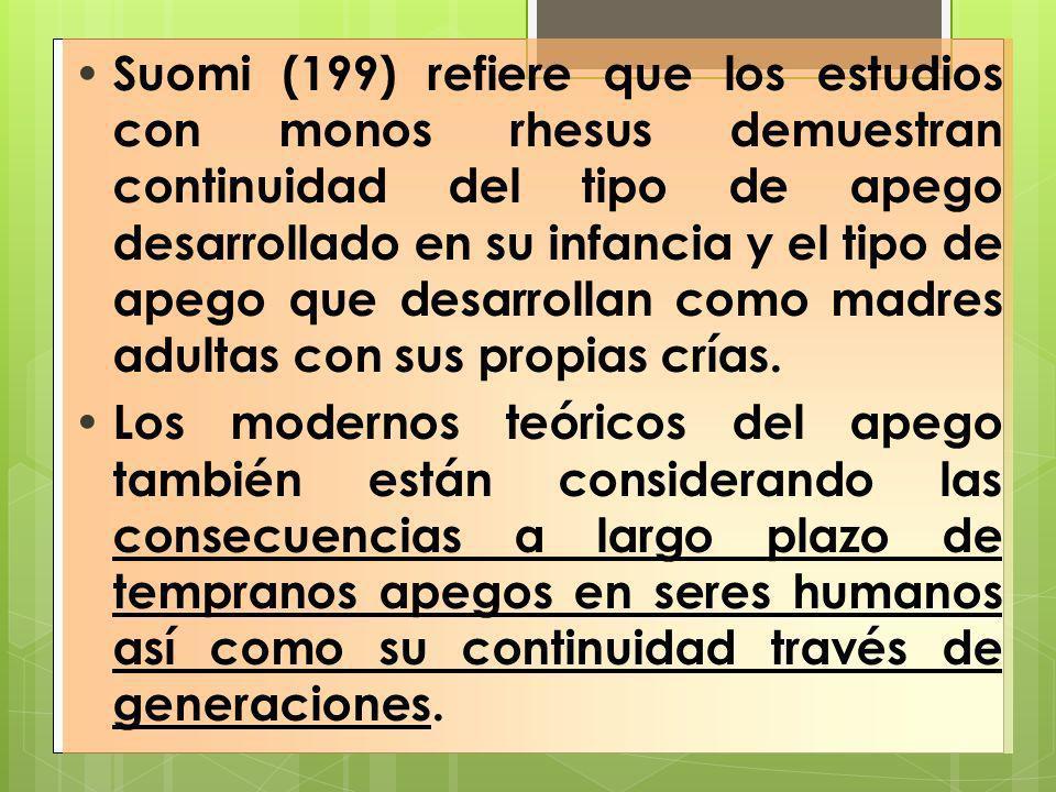Suomi (199) refiere que los estudios con monos rhesus demuestran continuidad del tipo de apego desarrollado en su infancia y el tipo de apego que desarrollan como madres adultas con sus propias crías.