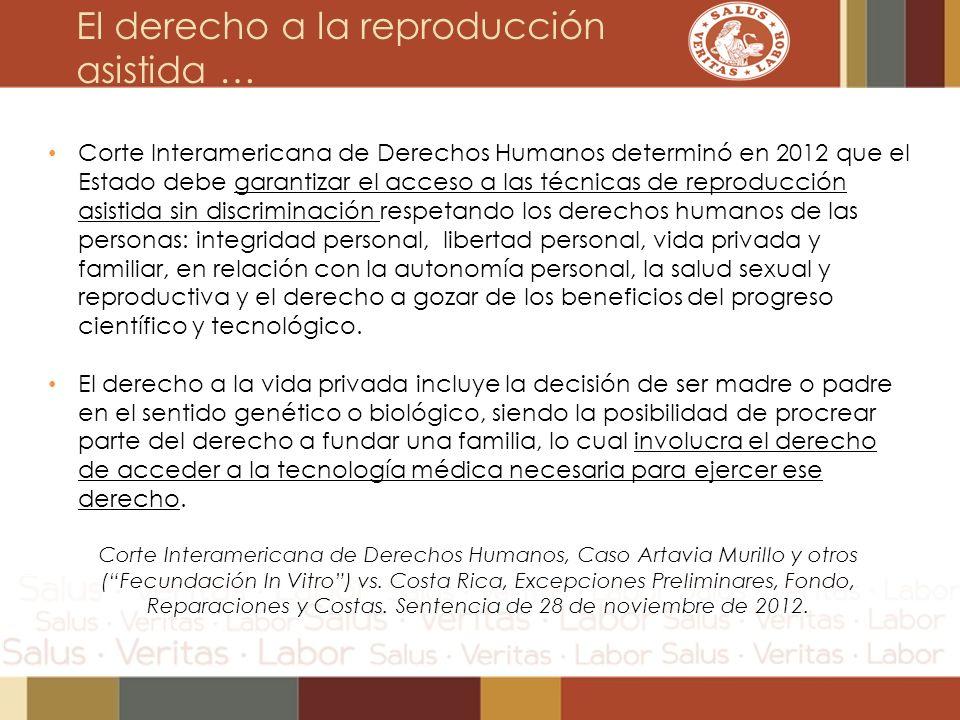 El derecho a la reproducción asistida …