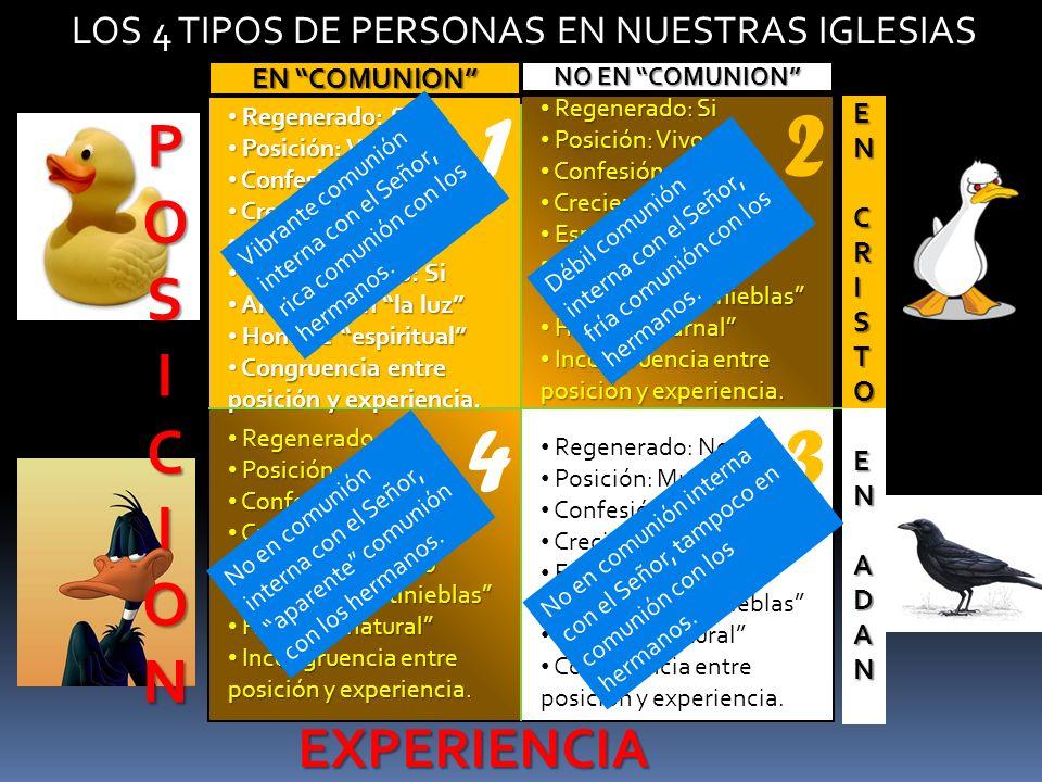 LOS 4 TIPOS DE PERSONAS EN NUESTRAS IGLESIAS