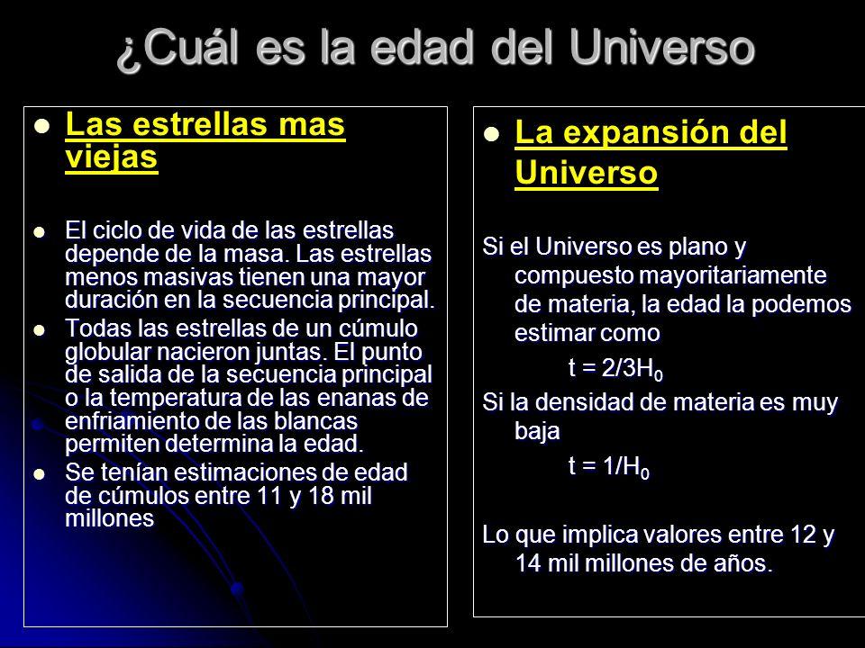 ¿Cuál es la edad del Universo