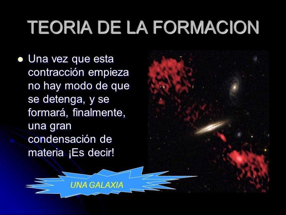 TEORIA DE LA FORMACION
