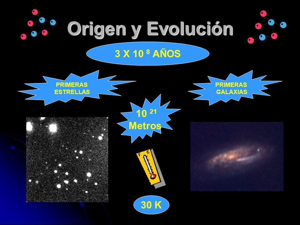 Origen y Evolución 3 X 10 8 AÑOS 10 21 Metros 30 K PRIMERAS ESTRELLAS