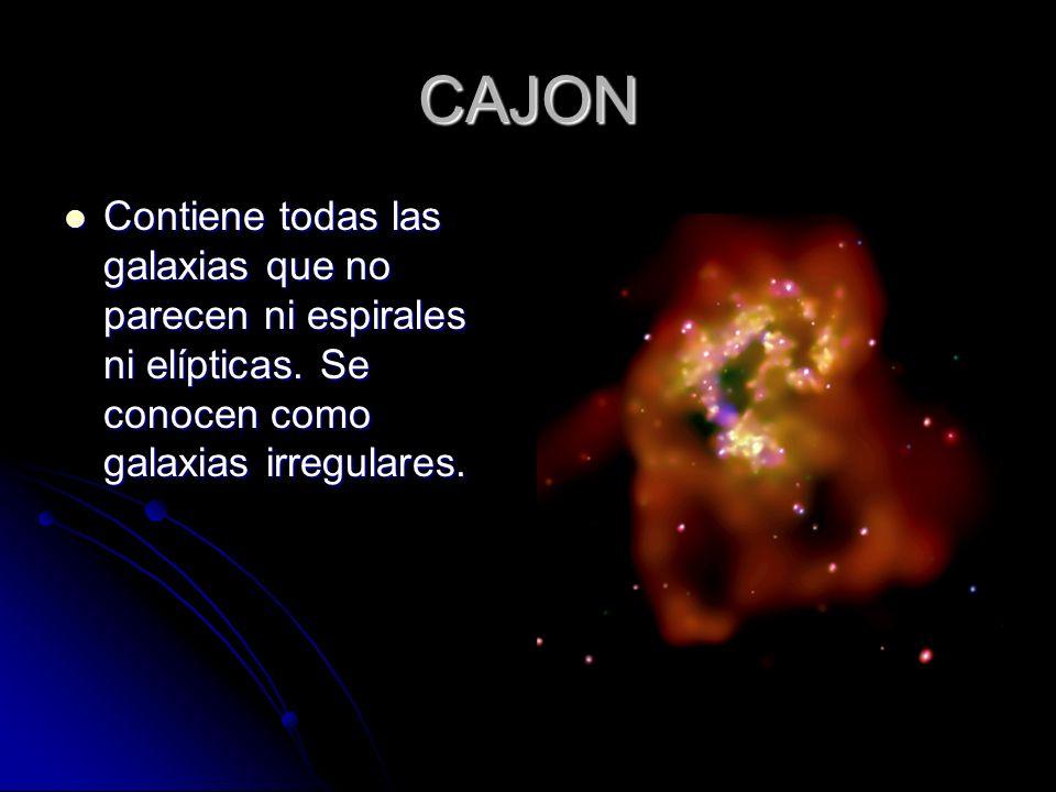 CAJON Contiene todas las galaxias que no parecen ni espirales ni elípticas.