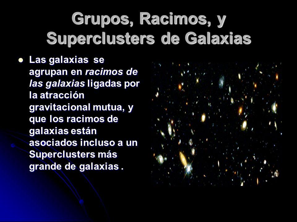 Grupos, Racimos, y Superclusters de Galaxias