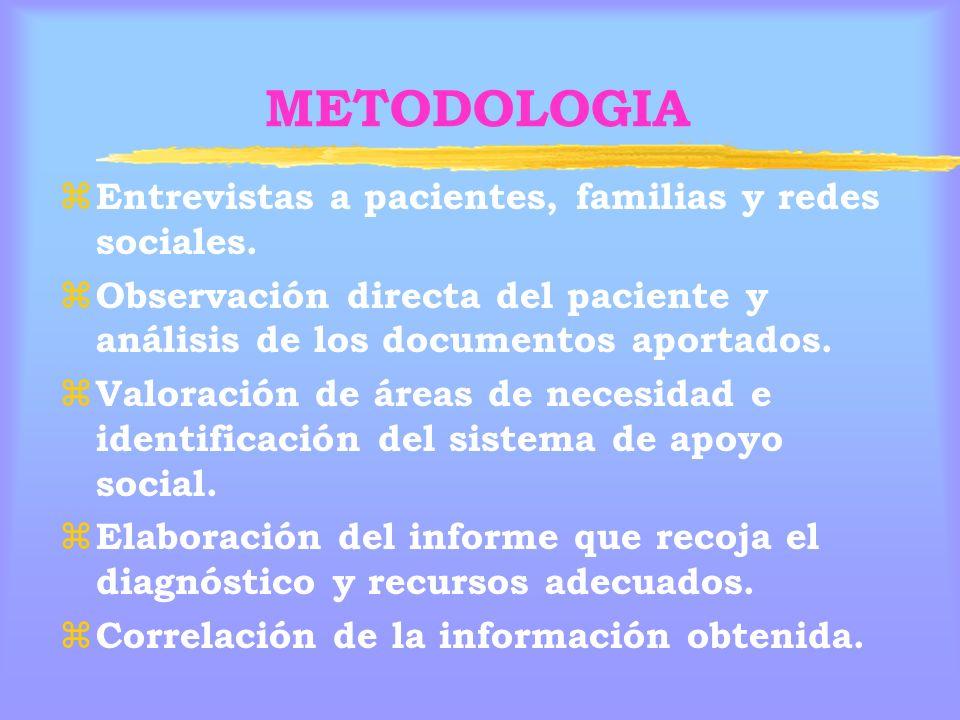 METODOLOGIA Entrevistas a pacientes, familias y redes sociales.