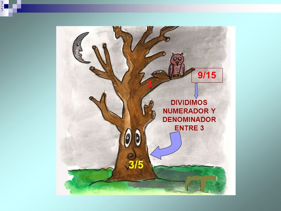 DIVIDIMOS NUMERADOR Y DENOMINADOR ENTRE 3