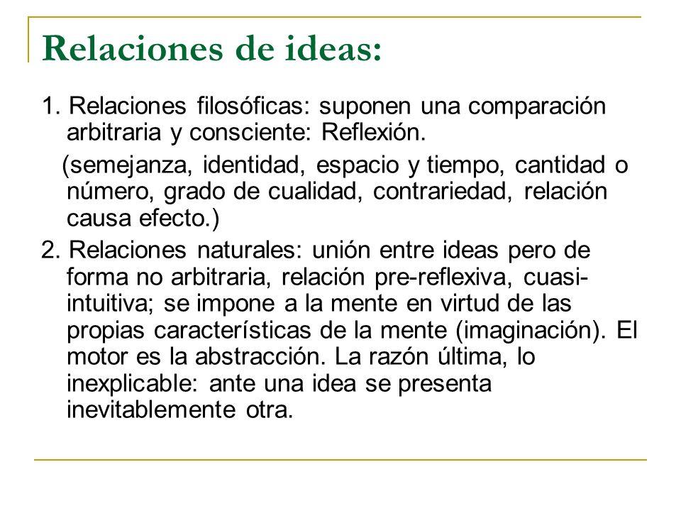 Relaciones de ideas: 1. Relaciones filosóficas: suponen una comparación arbitraria y consciente: Reflexión.