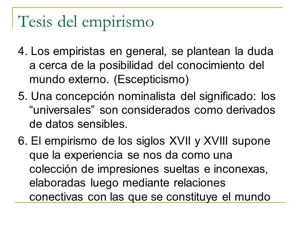 Tesis del empirismo 4. Los empiristas en general, se plantean la duda a cerca de la posibilidad del conocimiento del mundo externo. (Escepticismo)
