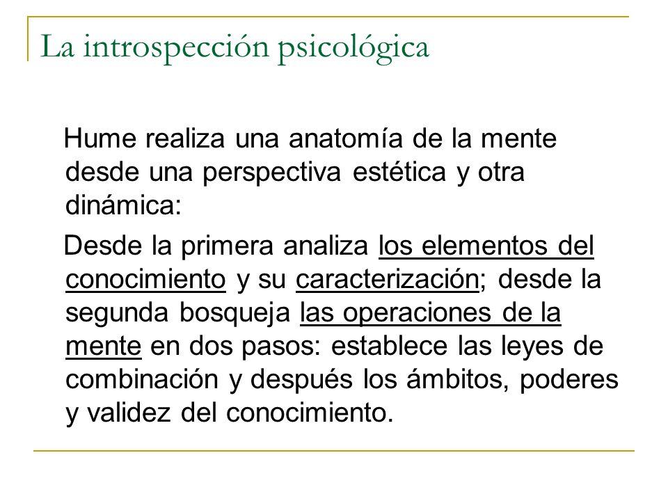 La introspección psicológica
