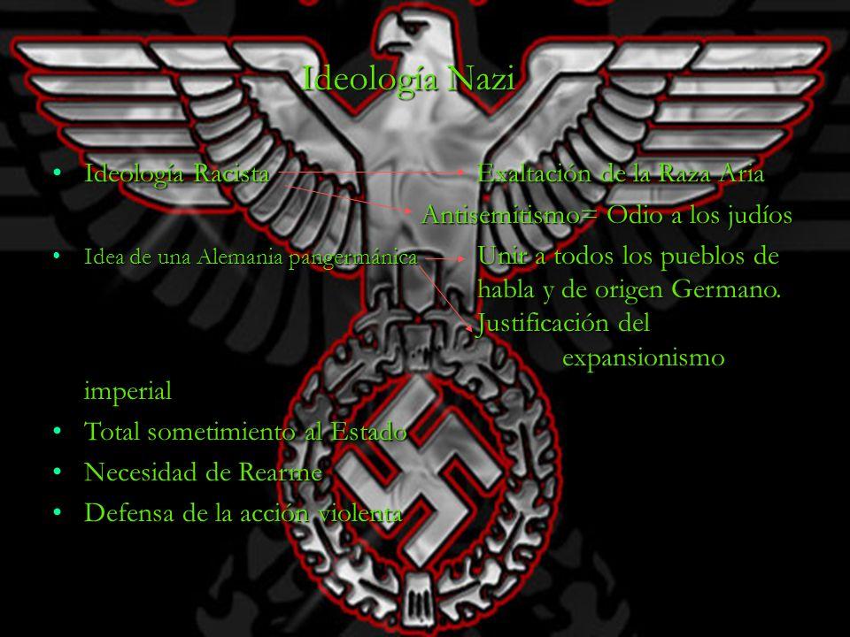 Ideología Racista Exaltación de la Raza Aria