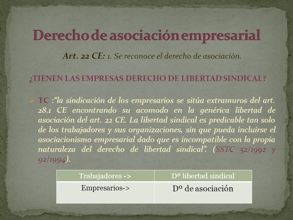Derecho de asociación empresarial