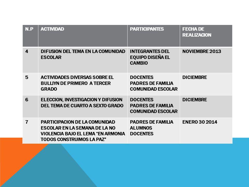 N.P ACTIVIDAD. PARTICIPANTES. FECHA DE REALIZACION. 4. DIFUSION DEL TEMA EN LA COMUNIDAD ESCOLAR.