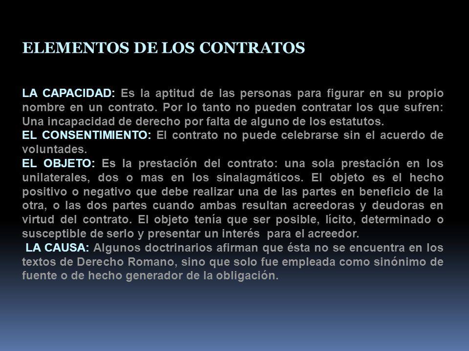 ELEMENTOS DE LOS CONTRATOS