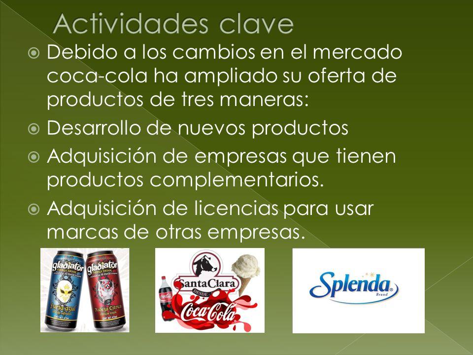 Actividades clave Debido a los cambios en el mercado coca-cola ha ampliado su oferta de productos de tres maneras: