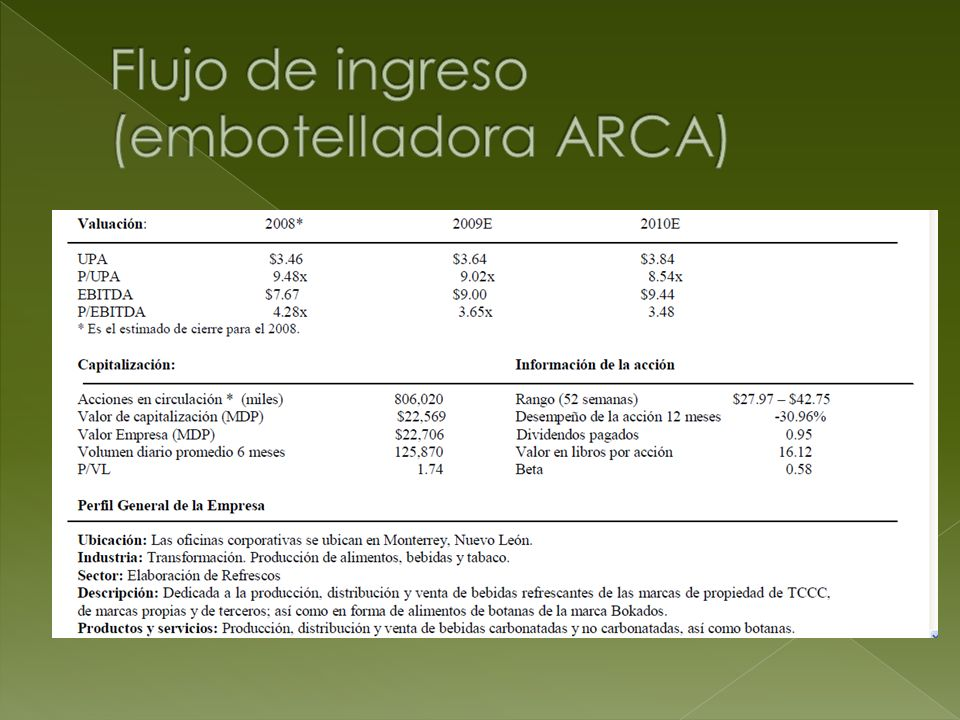 Flujo de ingreso (embotelladora ARCA)