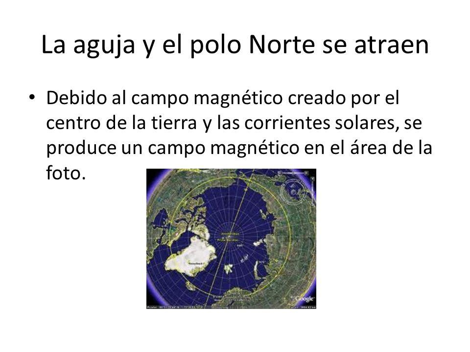 La aguja y el polo Norte se atraen