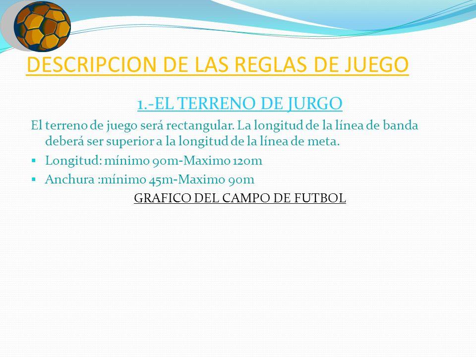 DESCRIPCION DE LAS REGLAS DE JUEGO