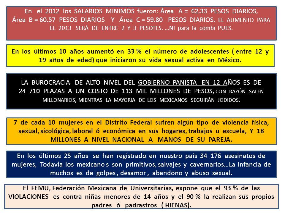 LA BUROCRACIA DE ALTO NIVEL DEL GOBIERNO PANISTA EN 12 AÑOS ES DE