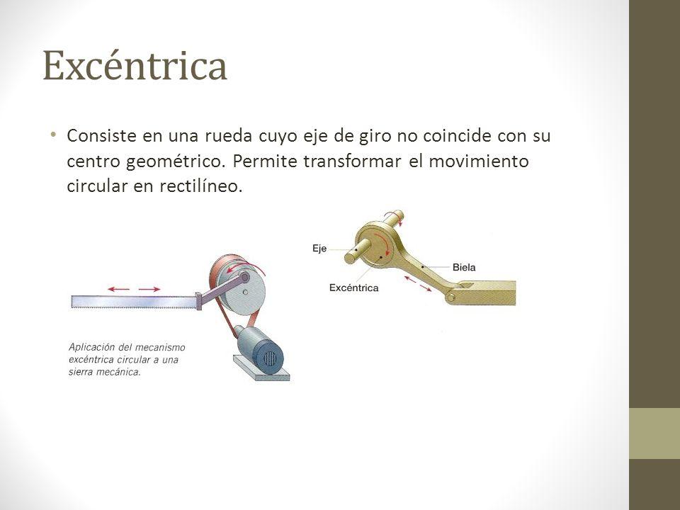 Excéntrica Consiste en una rueda cuyo eje de giro no coincide con su centro geométrico.