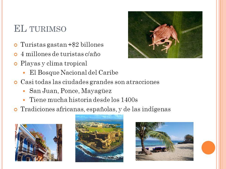 EL turimso Turistas gastan +$2 billones 4 millones de turistas c/año