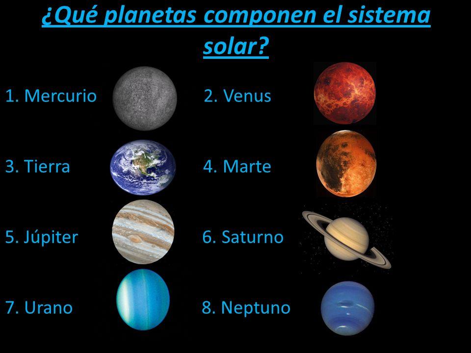 ¿Qué planetas componen el sistema solar