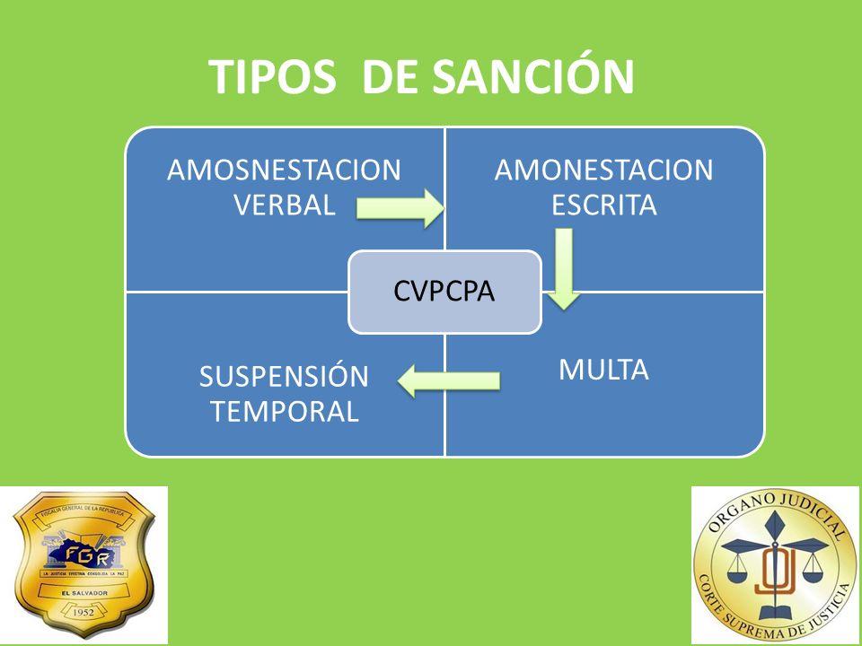 TIPOS DE SANCIÓN CVPCPA AMOSNESTACION VERBAL AMONESTACION ESCRITA