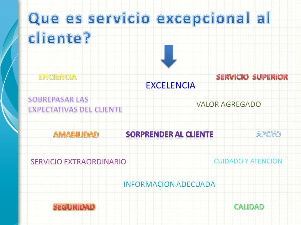 Que es servicio excepcional al cliente