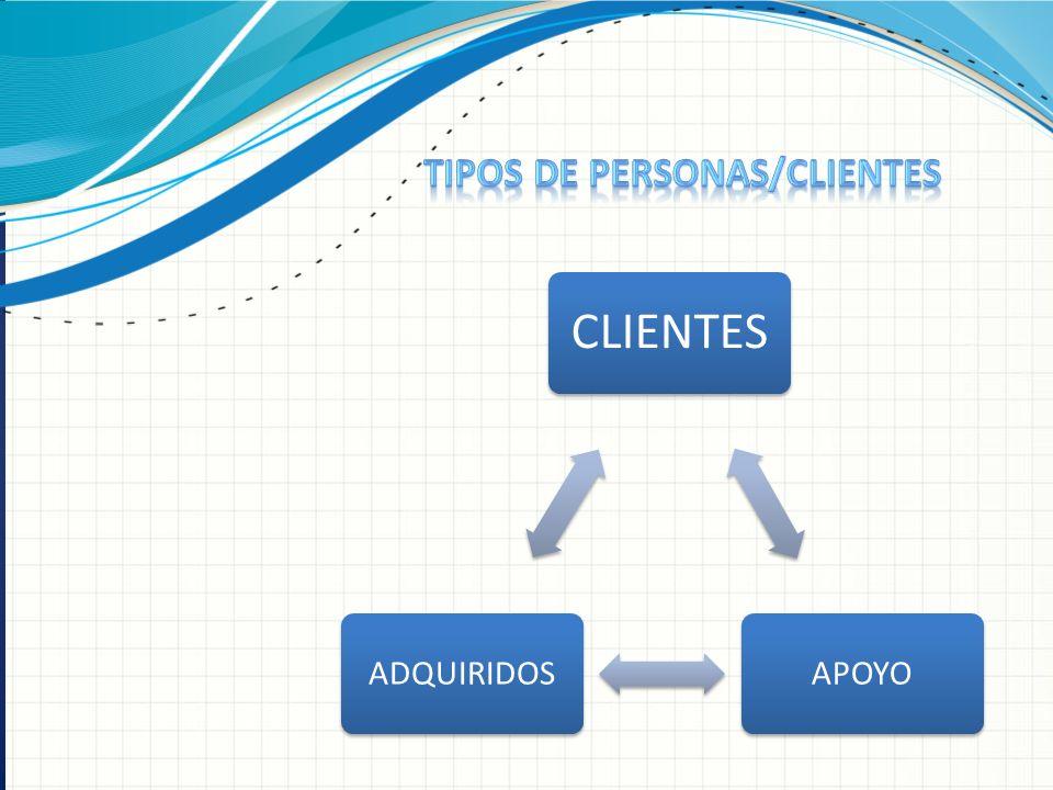TIPOS DE PERSONAS/CLIENTES