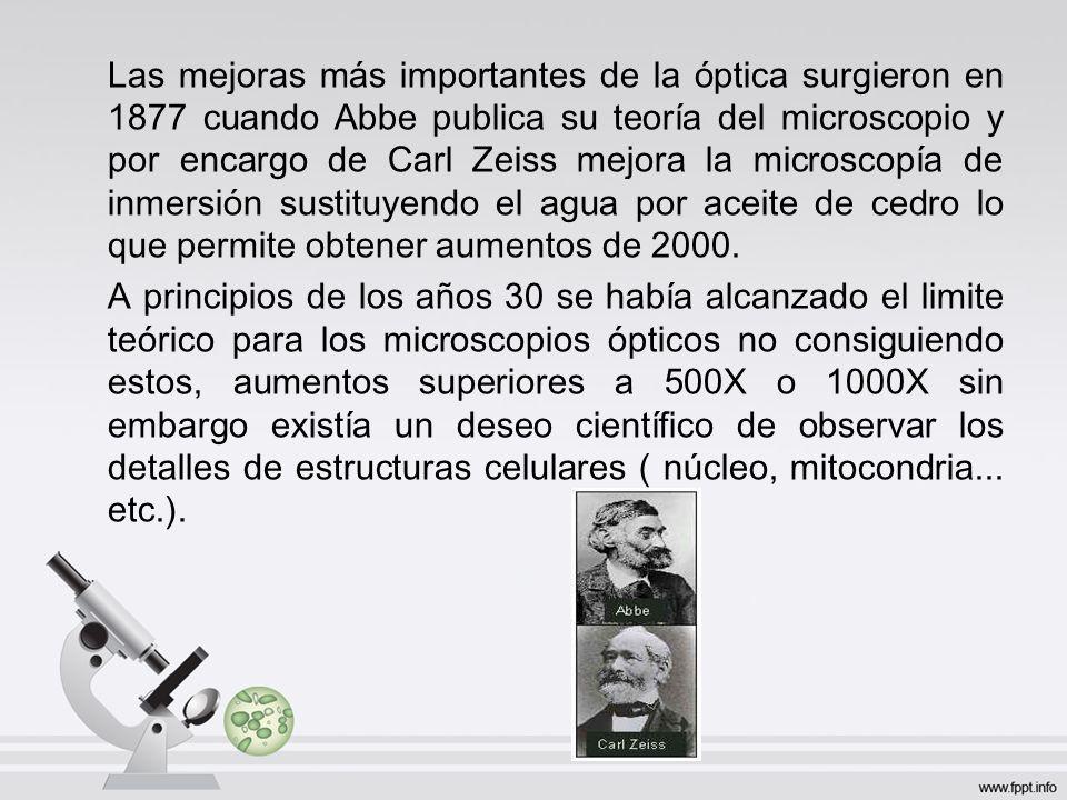 Las mejoras más importantes de la óptica surgieron en 1877 cuando Abbe publica su teoría del microscopio y por encargo de Carl Zeiss mejora la microscopía de inmersión sustituyendo el agua por aceite de cedro lo que permite obtener aumentos de 2000.