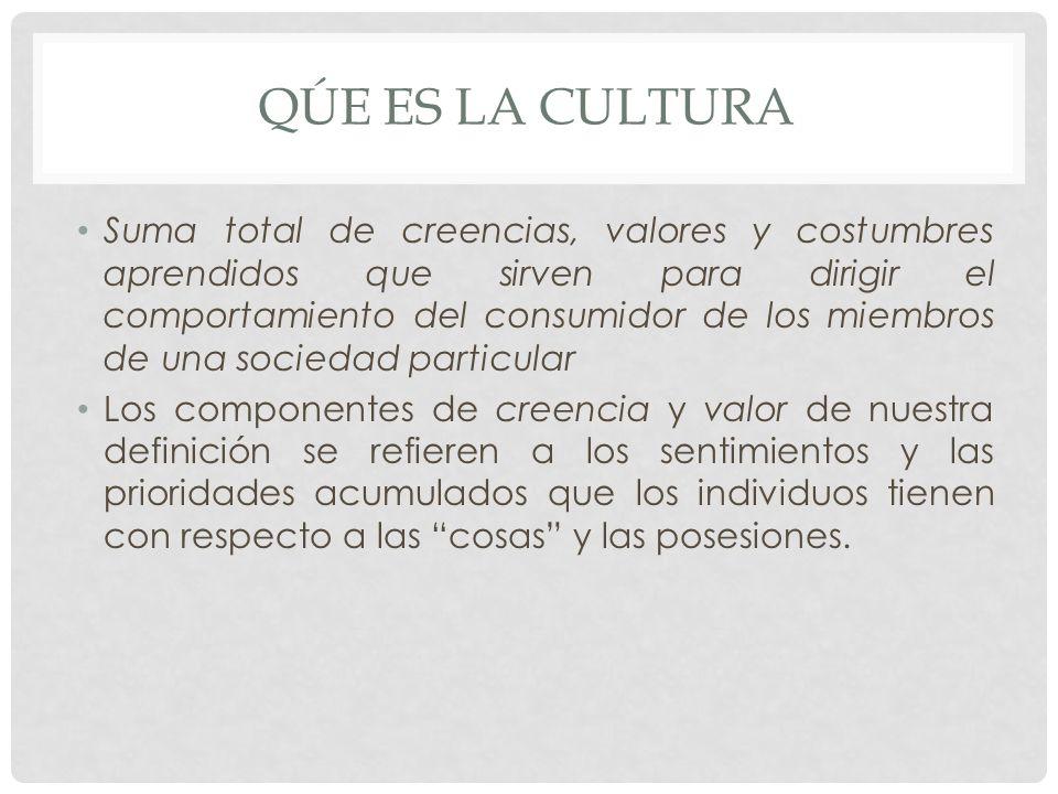 Qúe es la cultura