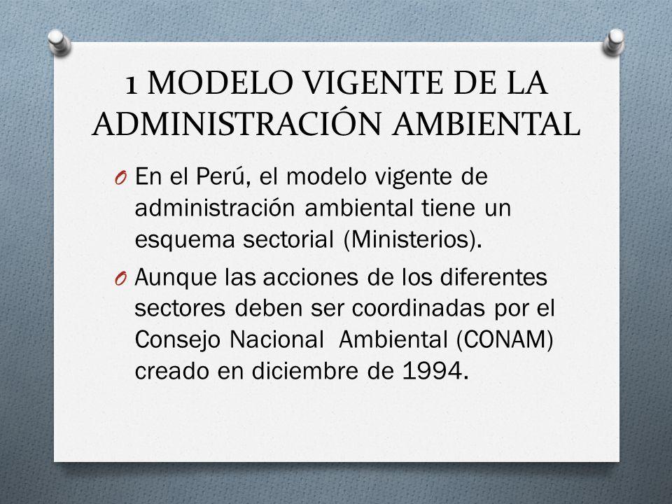1 MODELO VIGENTE DE LA ADMINISTRACIÓN AMBIENTAL