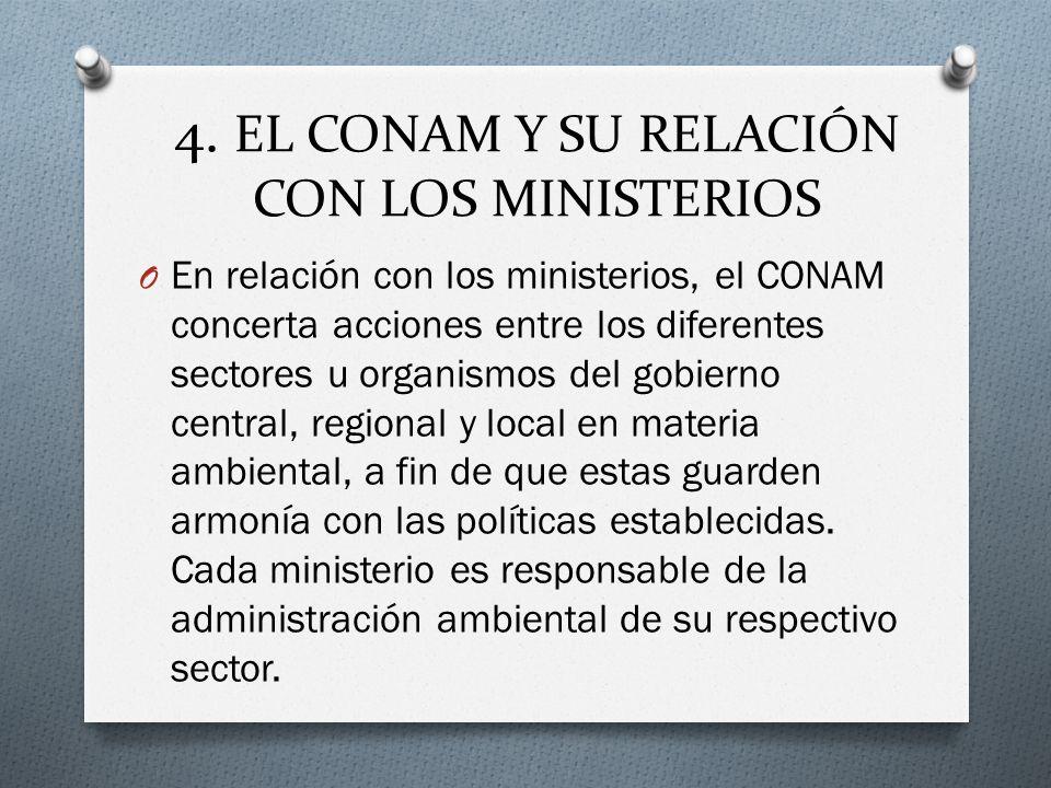 4. EL CONAM Y SU RELACIÓN CON LOS MINISTERIOS