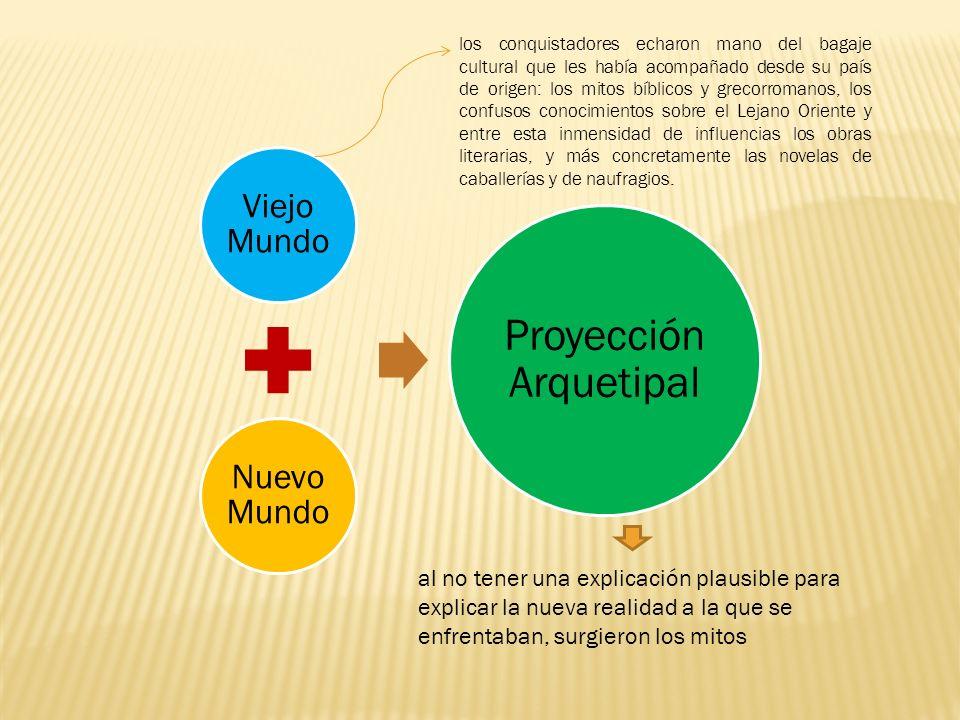 Proyección Arquetipal