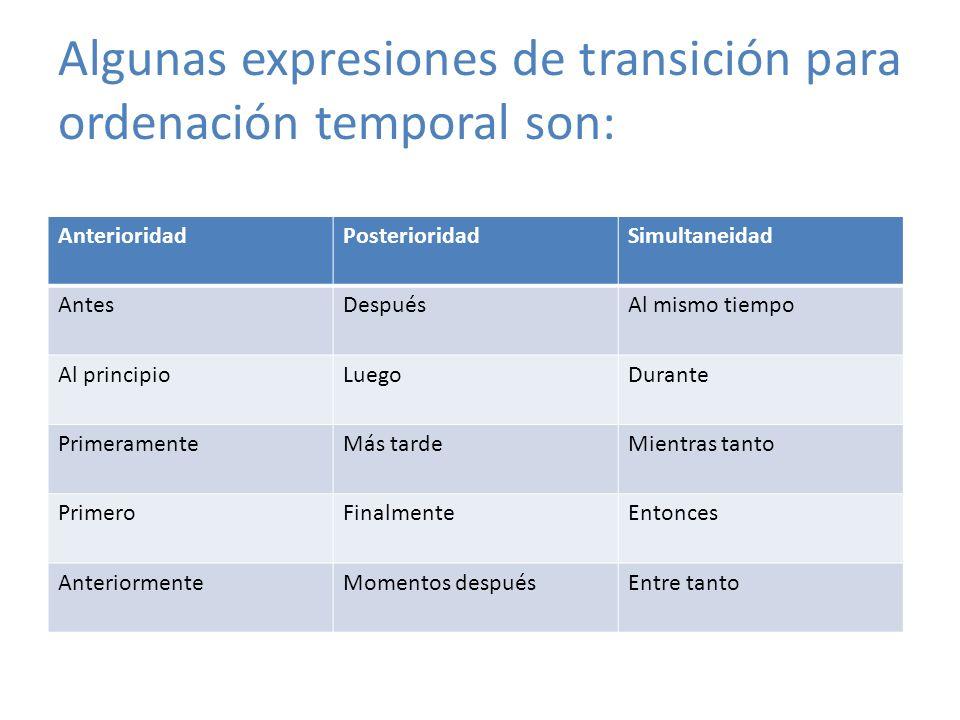 Algunas expresiones de transición para ordenación temporal son: