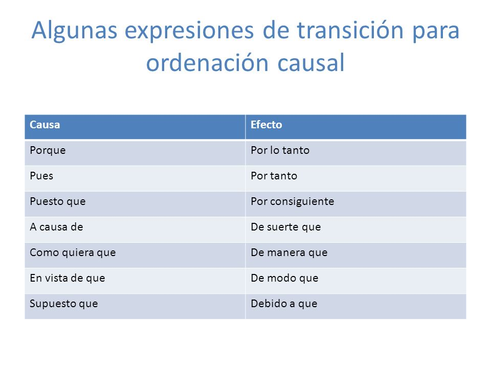 Algunas expresiones de transición para ordenación causal