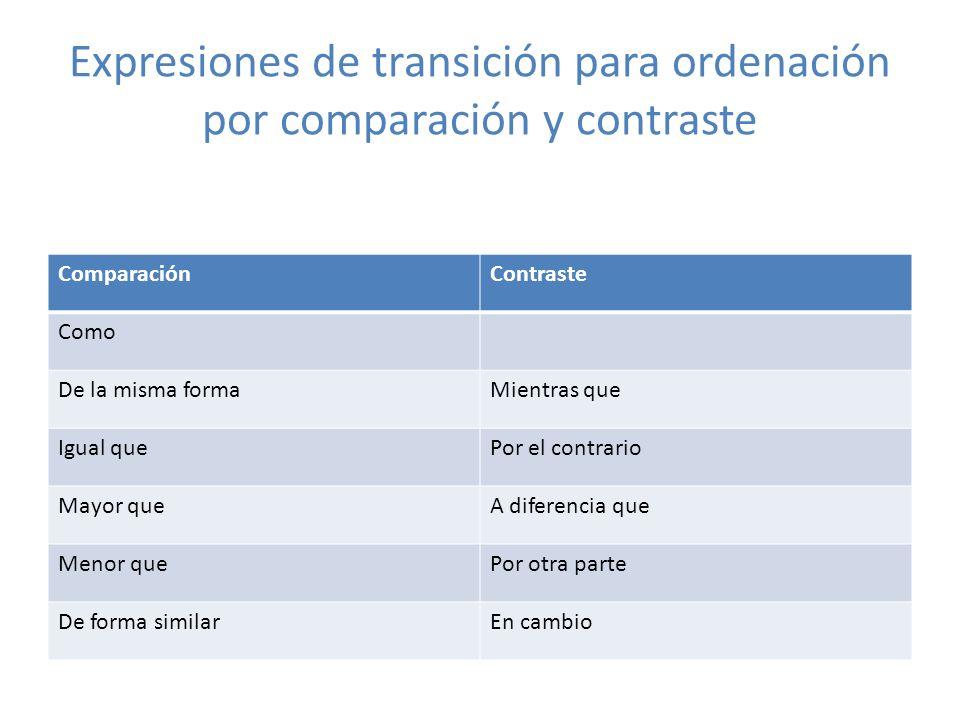 Expresiones de transición para ordenación por comparación y contraste
