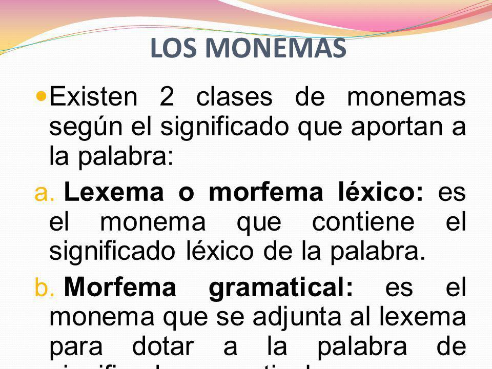 Los monemas Existen 2 clases de monemas según el significado que aportan a la palabra: