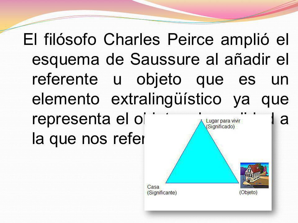 El filósofo Charles Peirce amplió el esquema de Saussure al añadir el referente u objeto que es un elemento extralingüístico ya que representa el objeto o la realidad a la que nos referimos.