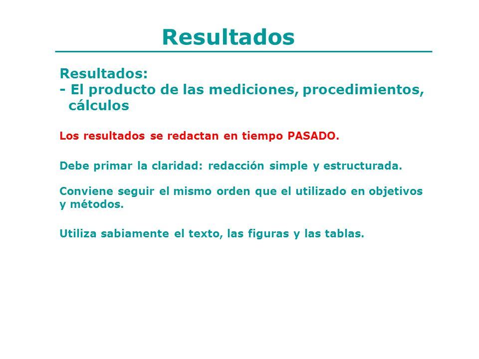 Resultados Resultados: