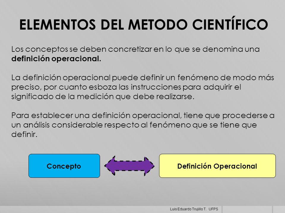 ELEMENTOS DEL METODO CIENTÍFICO Definición Operacional