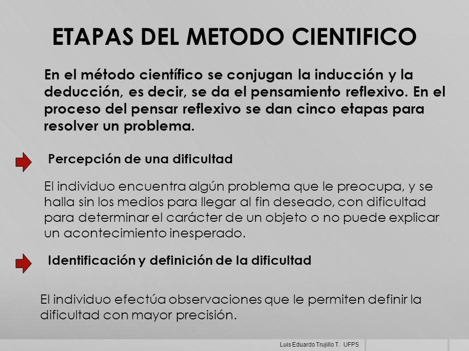 ETAPAS DEL METODO CIENTIFICO