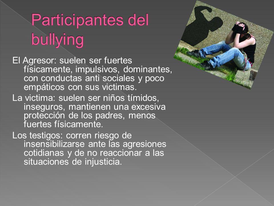 Participantes del bullying