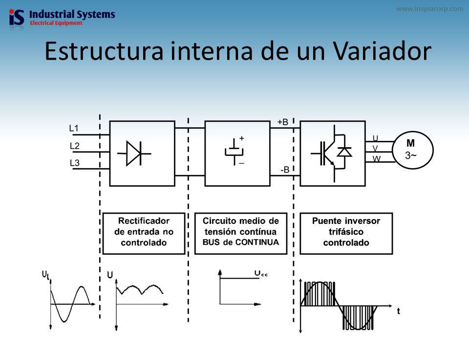 Circuito Variador De Frecuencia : Circuitos para variadores de frecuencia en ingles