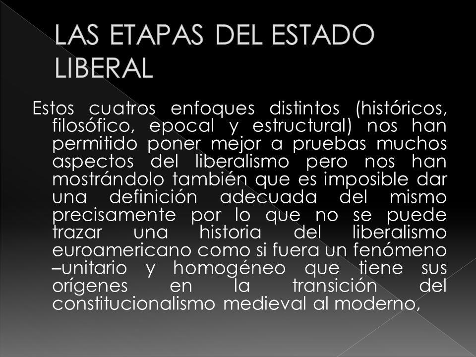 LAS ETAPAS DEL ESTADO LIBERAL