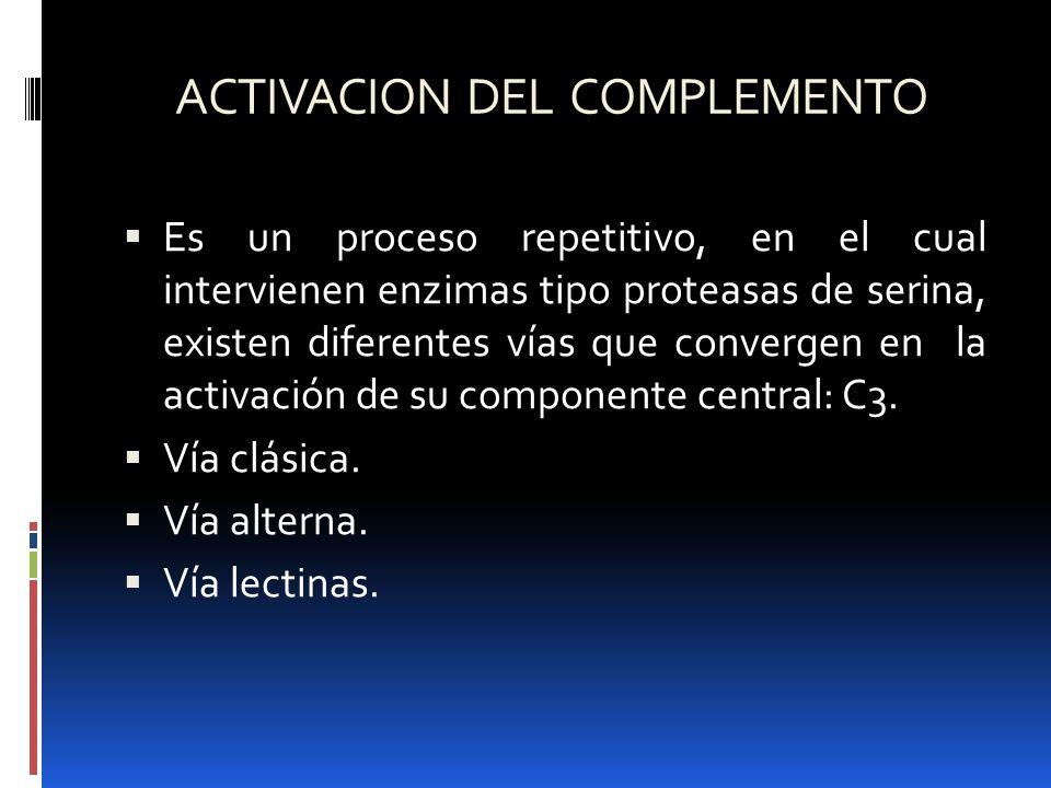 ACTIVACION DEL COMPLEMENTO