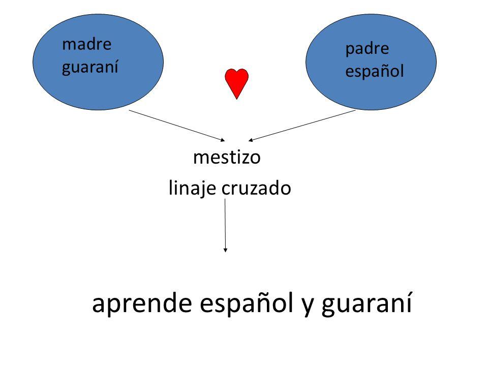 aprende español y guaraní