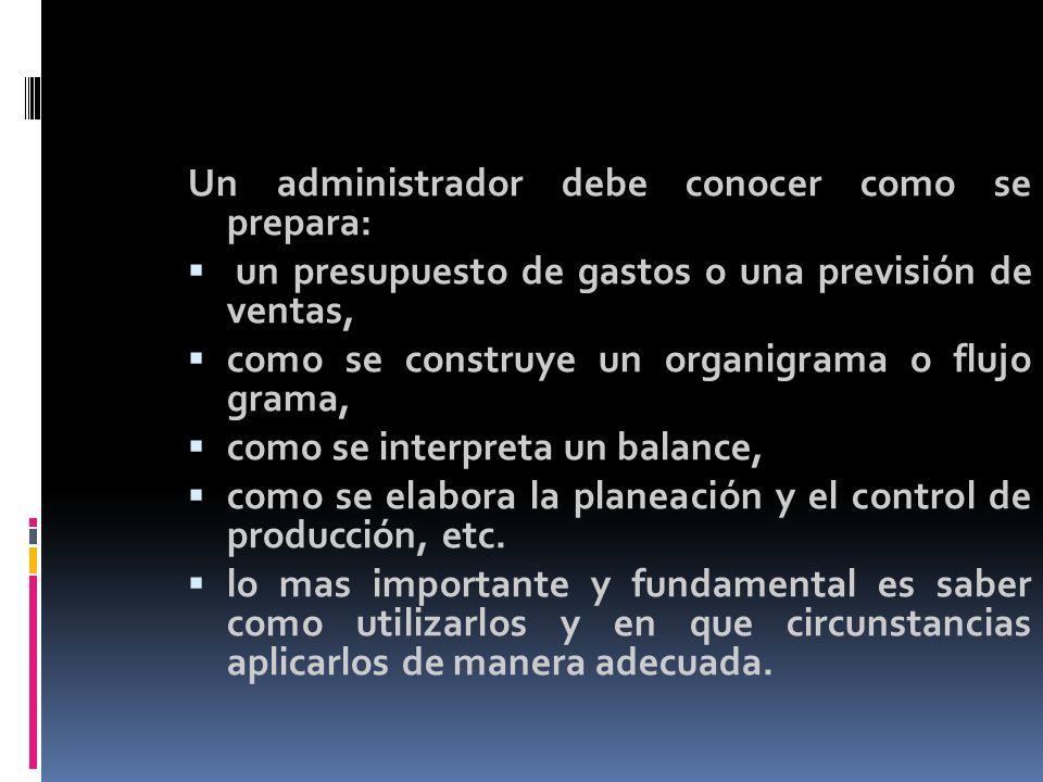 Un administrador debe conocer como se prepara: