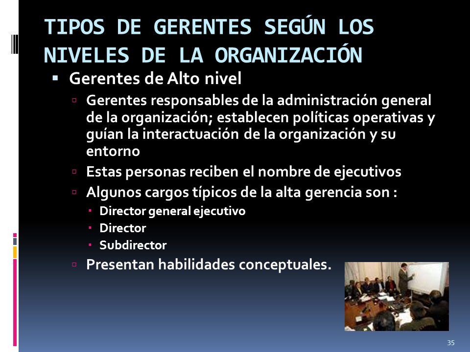 TIPOS DE GERENTES SEGÚN LOS NIVELES DE LA ORGANIZACIÓN