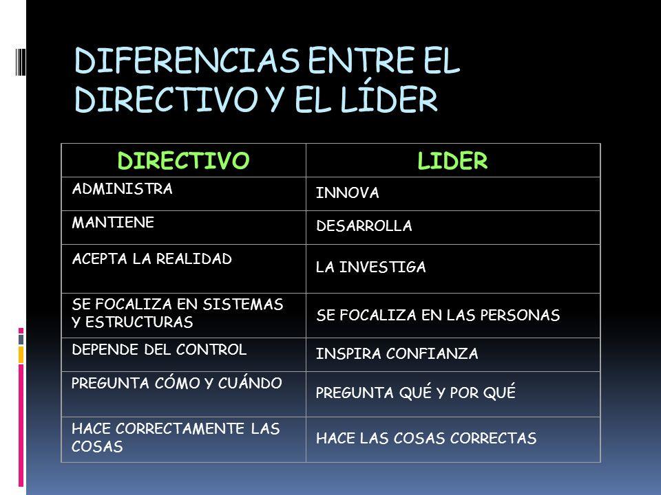 DIFERENCIAS ENTRE EL DIRECTIVO Y EL LÍDER