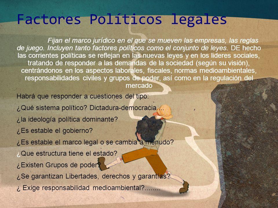 Factores Políticos legales